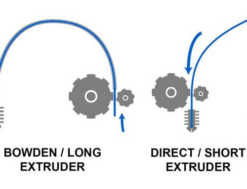 Direct Extruder vs Bowden Extruder